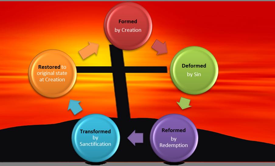 Unravelling 5 Servant Leadership Keys In The Easter Story